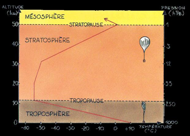 p3647_ef4a31016842dc3cd2927989b36702d2atmosphere.png